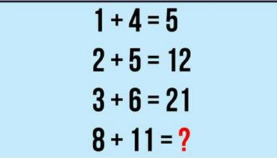 Лишь 1 пользователь из 1000 смог пройти этот IQ-тест